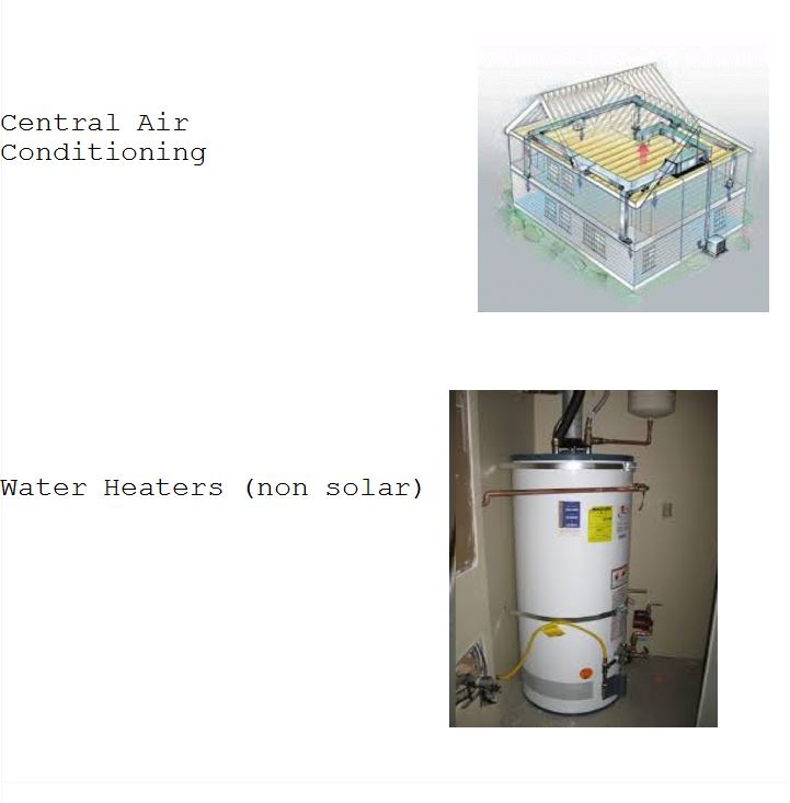 Central Air and Water heater